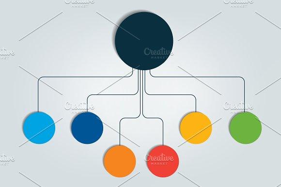 Mind Map Flowchart Infographic