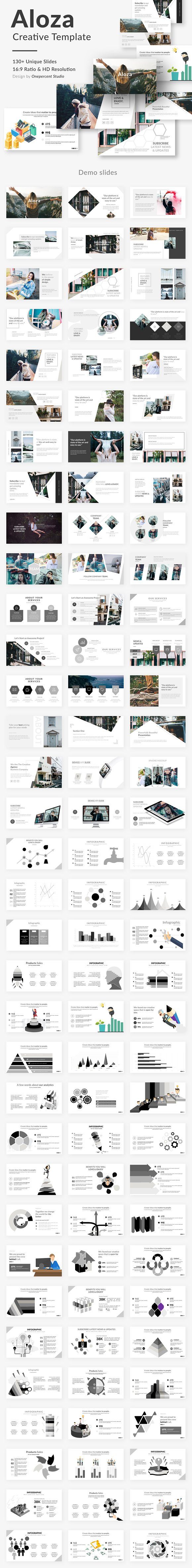 Aloza Creative Powerpoint Template