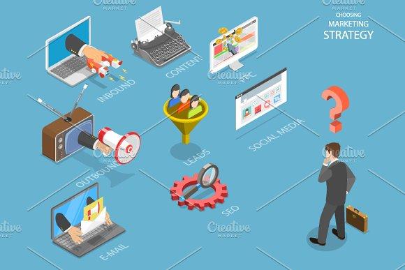 Choosing Marketing Strategy