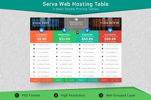 Serva Web Hosting Pricing Tables