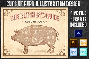 Cuts of Pork Designs