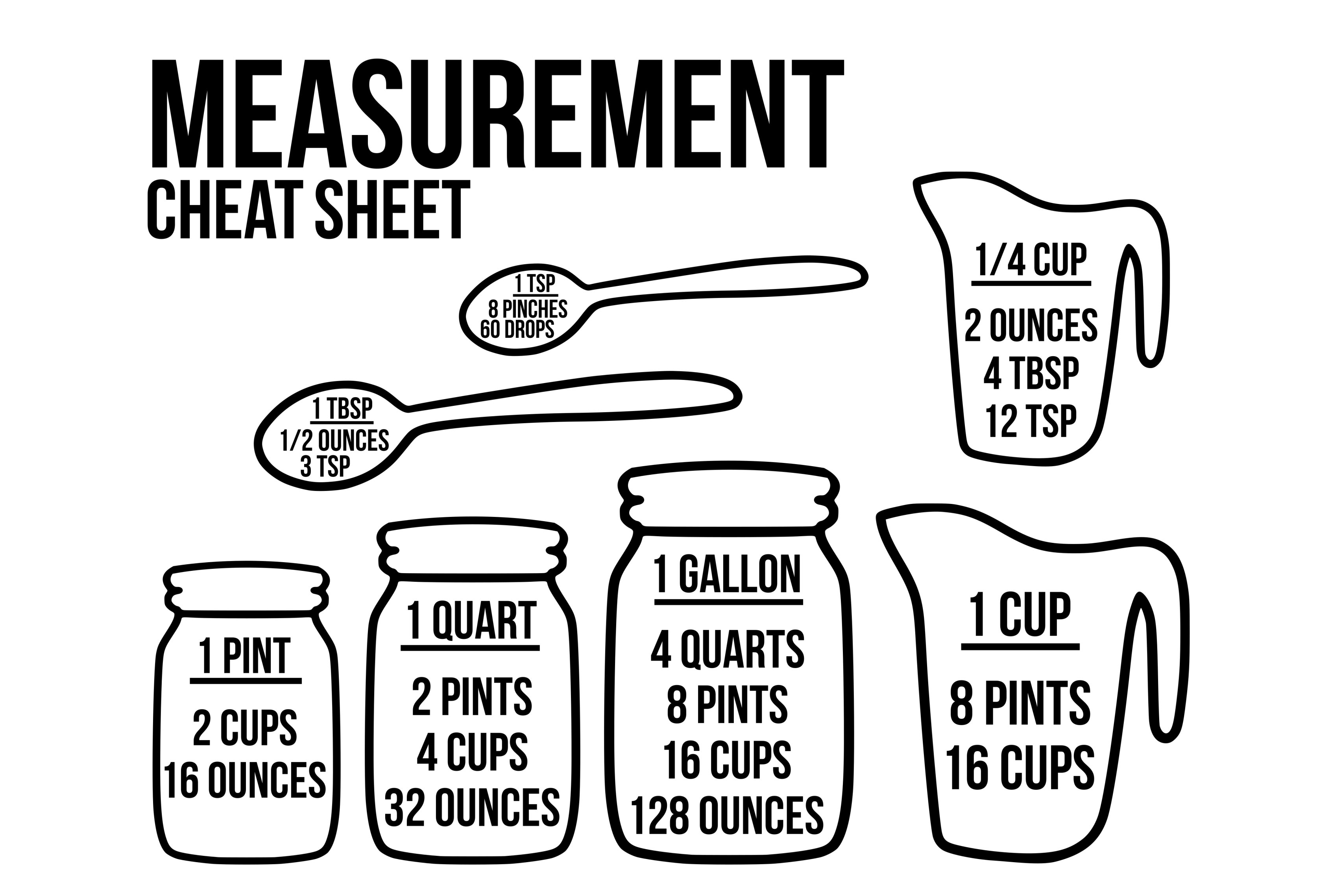 Measurement cheat sheet svg bundle ~ Graphic Objects