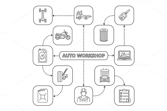 Auto Workshop Mind Map With Linear Icons