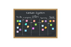 kanban system concept