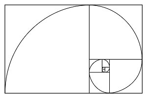 Golden ratio proportions scheme