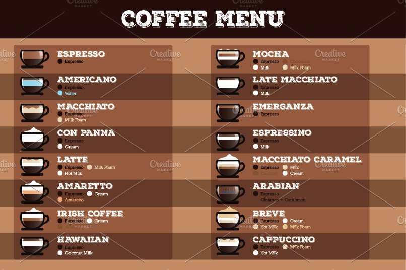 coffee menu icons creative market