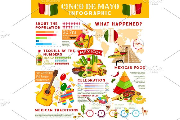 Cinco De Mayo Infographic For Mexican Holiday
