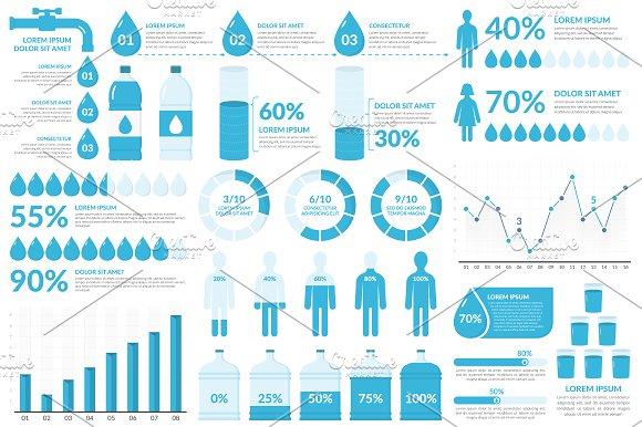 Water Infographics