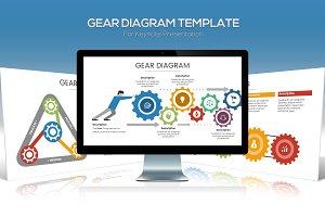 Gear Diagram Keynote Template