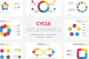 Cycle Infographics | PPT - KEY - GS