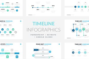 Timeline Templates: PPT - KEY - GS