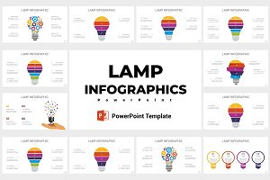 Lamp infographics PowerPoint