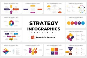 Strategy infographics PowerPoint