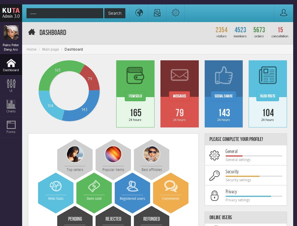 Kuta Admin 3.0 ~ Bootstrap Themes ~ Creative Market on responsive science template, responsive medical template, responsive design template, responsive dashboard template, system design document template, responsive business template,