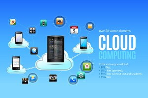 Cloud Computing Set