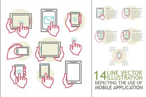 The use of mobile applications