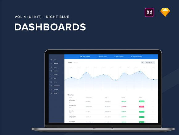 The Admin Web Dashboard UI Kit