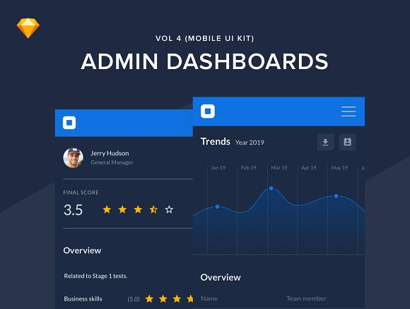 The Mobile Admin Dashboard UI Kit