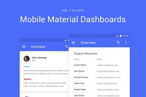 Mobile Material Dashboards UI Kit
