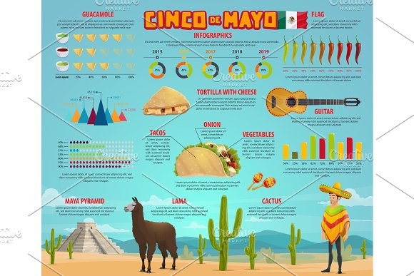 Cinco De Mayo Infographic With Mexican Party Chart