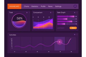 Dashboard infographic template. Vector gradient mockup. Modern UI web design. Pie charts, bars, area graph.