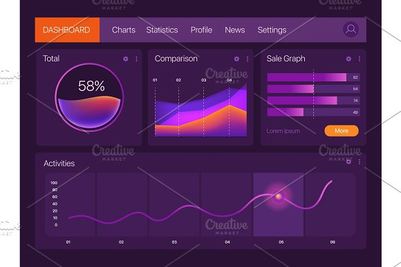 Dashboard Infographic Template Vector Gradient Mockup Modern UI Web Design Pie Charts Bars Area Graph