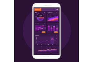 Dashboard infographic template on the smartphone screen. Vector gradient mockup. Modern UI web design. Pie charts, bars, area graph.