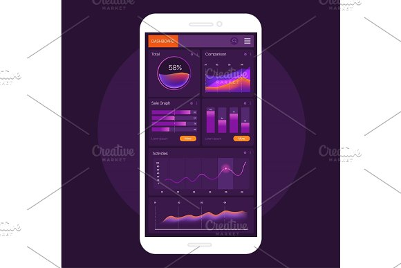 Dashboard Infographic Template On The Smartphone Screen Vector Gradient Mockup Modern UI Web Design Pie Charts Bars Area Graph