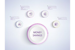 Money Savings Easy and Convenient Scheme Poster