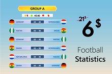 Football Statistics - 6$