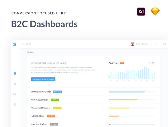 B2C Dashboards UI Kit