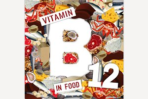 Vitamin B12 Background