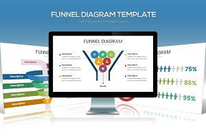 Funnel Chart Template for Keynote