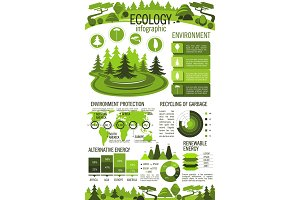Ecology, green energy and recycling infographics