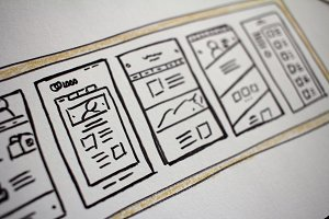 Website Layouts - Hand Drawn