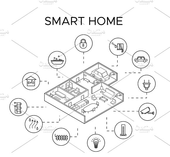 Smart Home Control System Concept