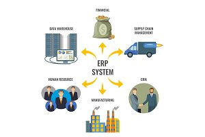 Enterprise resource planning ERP integrated management