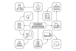 Cargo shipping mind map with linear icons