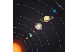Solar system in deep space poster