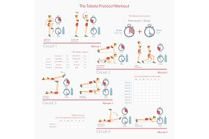 Tabata Protocol Workout with Schedule Illustration