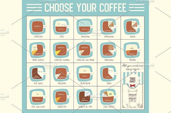 Big Coffee Menu EPS And JPEG