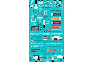 Technology infographic design with graph and chart
