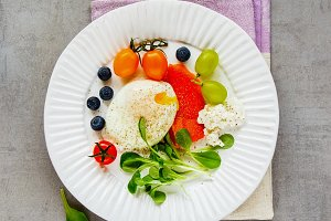 Breakfast inspiration plate
