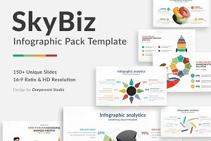 Skybiz Infographic Pack Google Slide