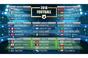 Football World cup groups.
