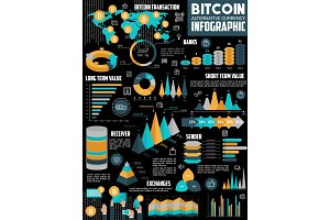 Vector infographics for bitcoin cryptocurrency