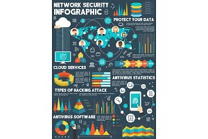 Network security technology infographic design