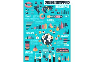 Online shopping infographic for internet market