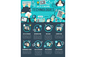 Data stream and cloud computing technology banner