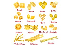 Pasta type with name poster of Italian macaroni